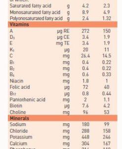 Sữa RESOURCE JUNIOR tăng cân, tăng chiều cao, 400g